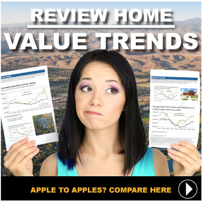 Review Home Value Trends